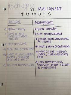 Benign vs malignant tumors in cancer