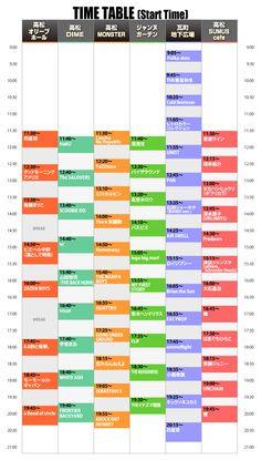 「SANUKI ROCK COLOSSEUM」タイムテーブル & MAP   もん☆もん☆もんすたあなせかい Start Time, Bar Chart, Polka Dots, Image, Bar Graphs, Polka Dot, Dots