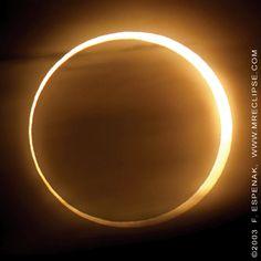 Annuar Solar Eclipse