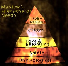 Maslow's Hierarchy of Needs Maslow's Hierarchy Of Needs, Industrial Engineering, Educational Psychology, Becoming Human, Learning Styles, Anatomy And Physiology, Proud Of Me, Nursing Students, Way Of Life