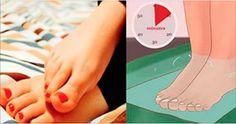 Você está cansado(a) de ter a pele dos pés feia e áspera?Fazer um tratamento na pedicure leva tempo e dinheiro.Então, quem não gostaria de tratar a pele dos pés de uma maneira fácil e prática, com dois ingredientes que você já tem em casa?