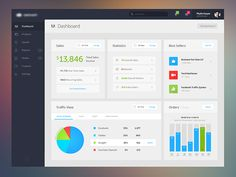 Dashboard For a Shopping System