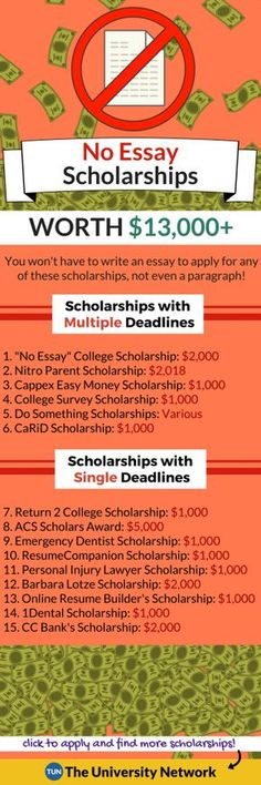 "You won't have to write an essay to apply for any of these scholarships, not even a paragraph! Pin it! Scholarships with Multiple Deadlines 1. ""No Essay"" College Scholarship - $2,000 - Apply every month It takes about 45 seconds to fill out the application to apply for this scholarship. High schoolers, adults looking to head back to school, current college students and anyone else looking to attend college or graduate school within the next 12 months can apply. 2. Nitro Paren... College Tips, College Grants, College Board, College Fund, College Survival, College Planning, College Checklist, College Savings, College Ready"