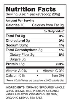 Compare Perfect Fit Protein nutrition facts to others proteins! We've got only 5 Organic ingredients and no dairy like whey protein.  Whey = Dairy = Bloating