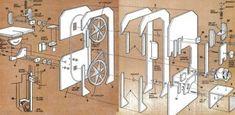 A Popular Mechanics bandsaw design from 1974