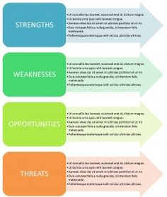 24 best free swot analysis templates in word images on pinterest