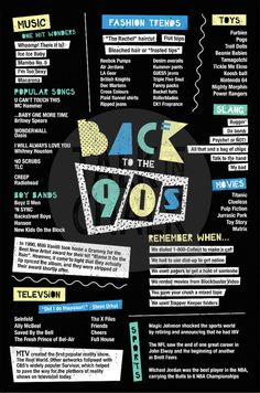 90s DIGITAL Poster - 90s Party Decoration - Growing up in the 90s