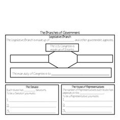 Branches of Government Graphic Organizer for Research 3rd Grade Social Studies, Social Studies Resources, Teaching Social Studies, Student Teaching, Teaching Resources, Teaching Ideas, World History Classroom, History Teachers, Teaching History