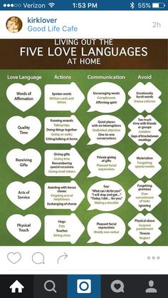 Gary chapman five love languages can you figure out which love 5 love languages dos and donts i love the 5 languages of love it helped paul and i understand each other for sure fandeluxe Images