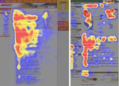5 Usability Lessons from Website Eye Tracking Studies