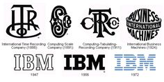 IBM Logo Evolution