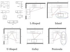www.facebook.com/leovandesign        Leovan Design: Kitchen Design Ideas  #kitchenworkstations #kitchenworktriangle #kitchen #layouts #lshaped #island #ushaped #galley #peninsula