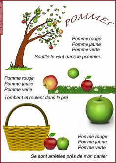 Poésie d'Automne pour la maternelle French Teaching Resources, Teaching French, French Poems, Montessori, French Nursery, Kindergarten Songs, Apple Activities, Core French, Apple Theme