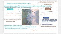 ArtNC Concept Mapping Tool #Education #Teachers #K12