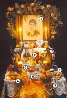 altar de muertos   por norma delia