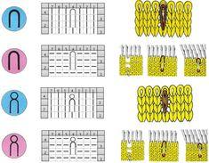hand to machine knitting symbols