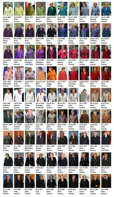 Angela Merkel Pantone