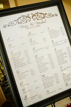 Custom Seating Chart - Digital File Only - Wedding Reception, Dinner...