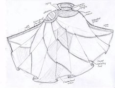 It's not a simple half-round cloak or cape like most other superheroes. The left shoulder covers the body, whereas the right one goes back, draping a little .<<<I'm going to cosplay Doctor Strange so that's helpfull c: Dr Strange Cape, Doctor Strange Cloak, Marvel Cosplay, Marvel Costumes, Superhero Cosplay, Cosplay Tutorial, Cosplay Diy, Dr Strange Costume, Cloak Of Levitation