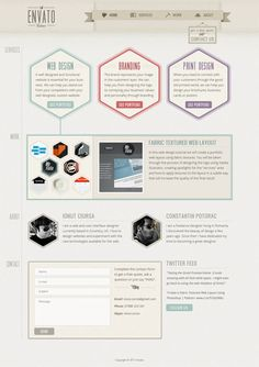 Here's a gorgeous web design template and start-to-finish tutorial with amazing detail via @envatopsd