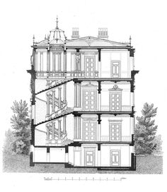 ARCHI/MAPS Section of the Villa Surkoff, St. Petersburg