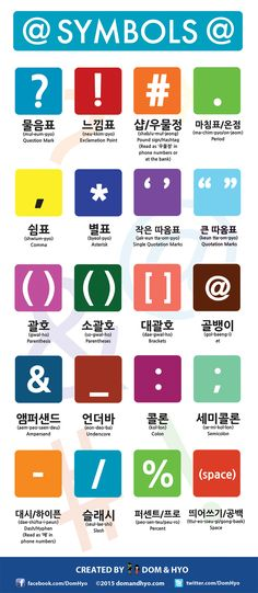 Know Your Symbols in Korean!