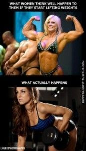 weight lifting -- what actually happens! ;)