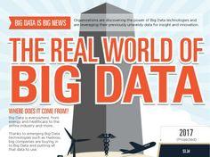 Silicon Beach Fest's agenda: Big Data and Customer Retention - Intelligent Head Quarters