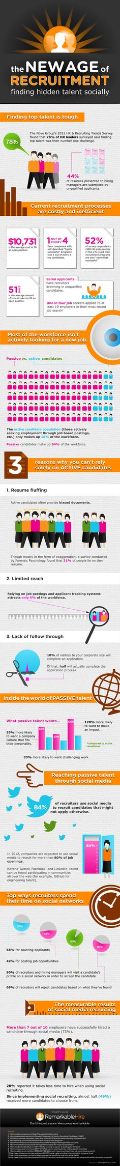 How to Find Top Tech Talent on Social Media | Move UP | Scoop.it