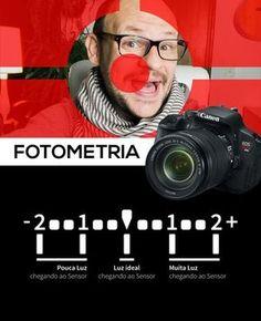 Dicas de Fotometria na Fotografia
