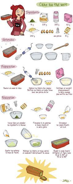 La recette du cake au thé vert ^ ^ - Histoire de rêver