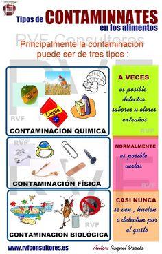 10 Ideas De Seguridad En La Cocina Seguridad En La Cocina Higiene De Los Alimentos Seguridad En Los Alimentos