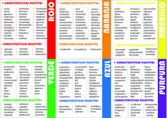 Colores - adjetivos positivos y negativos relacionados con los colores