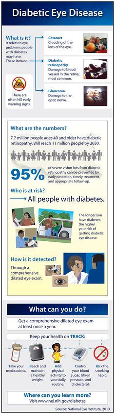 Diabetic Eye Disease: What is it? Diabetic Eye Disease, Types Of Diabetes, Diabetes Care, Diabetes Food, Diabetes Recipes, Eye Facts, Coaching, Diabetic Retinopathy, Useful Life Hacks