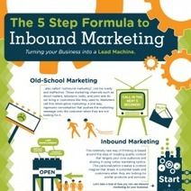#Awesome 5 Step Formula to Inbound #Marketing [Infographic]