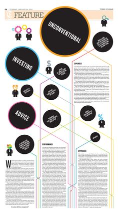 SELECTED BUSINESS PAGES 7 on Behance