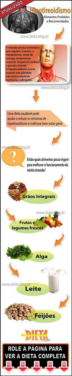 Alimentos para bajar de peso con hipotiroidismo in english