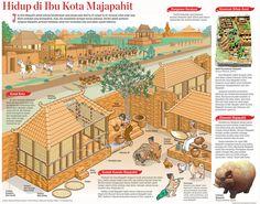 MAJAPAHIT KINGDOM EMPIRES THE RISE OF NUSANTARA IN ASIA   Ekaandrisusanto's Blog