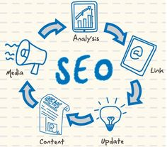Page authority and SEO diagram
