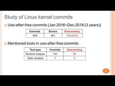 Effective Static Analysis of Concurrency Use-After-Free Bugs in Linux Device Drivers | USENIX