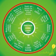 SWITCHTUDE - Money Abundance Wheel Color Print, Laminate, Drink Charged Water & Keep Under pillow Thank you Arun Advik