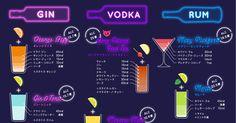ひと口にカクテルといっても、その種類は様々。名前を知っていても、どんな味なのか、どんなお酒を使って…