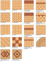 brick patterns for p