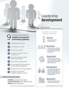 Nurse.com Trending Now in #Nursing-Leadership