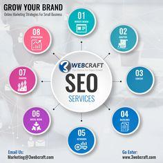 Digital Media Marketing, Digital Marketing Services, Online Marketing Strategies, Small Business Marketing, Lead Generation, Facebook Sign Up, Relationship, Social Media, Social Networks