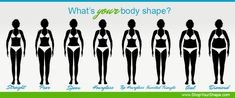 What's The Best Workout Plan for Your Body Shape? via @Mamabeeblog