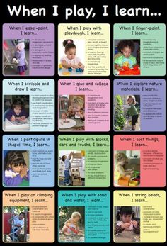 Show details for When I Play I Learn Preschool Garden, Free Preschool, Preschool Classroom, Classroom Activities, Preschool Ideas, Preschool Printables, Learning Stories Examples, Learning Resources, Teaching Ideas