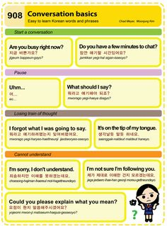 Easy to Learn Korean 908 - Conversation Basics (Part One). Chad Meyer and Moon-Jung Kim EasytoLearnKorean.com An Illustrated Guide to Korean