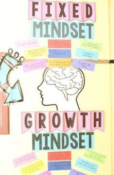 Teaching growth mindset to elementary students