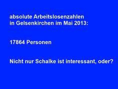absolute Arbeitslosenzahlen in Gelsenkirchen
